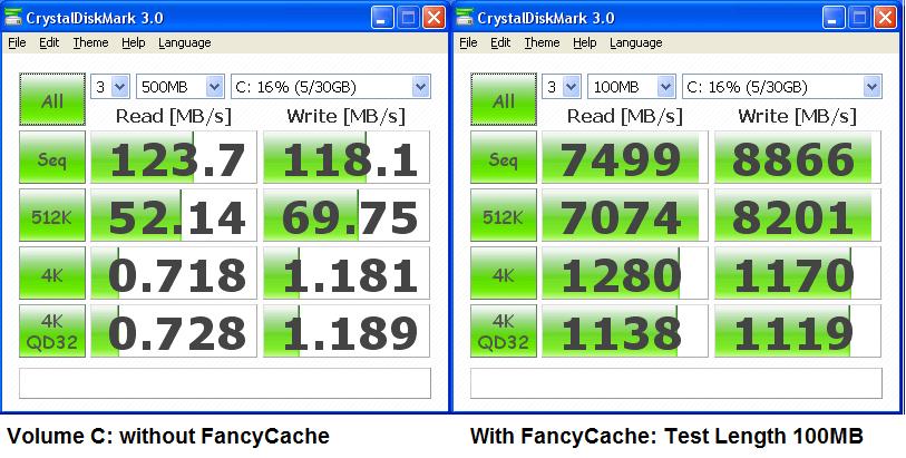 Fancycache Testing With Crystaldiskmark